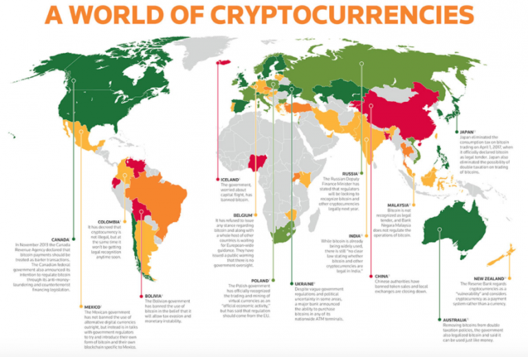 the economic issue of the crypto currencies and the governments response Expect desperate and insane behavior from government in 2018 – part 2 (bitcoin) michael krieger | posted monday dec 4, 2017 at 1:08 pm 33 comments the financial.